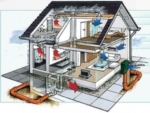 Como manter a humidade ventila o e temperatura ideal em casa como fazer - Temperatura ideal calefaccion casa ...